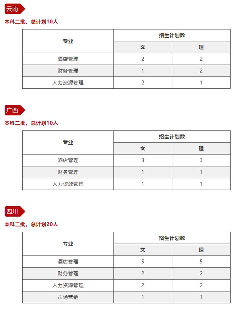 北京第二外国语中瑞酒店管理学费多少,收费标准 各专业